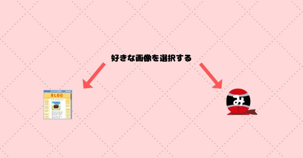 画像を選択するイメージ図