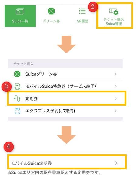 モバイルSuica払い戻し手順の説明2~4