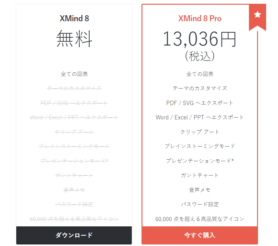 XMind無料版と有料版の違い