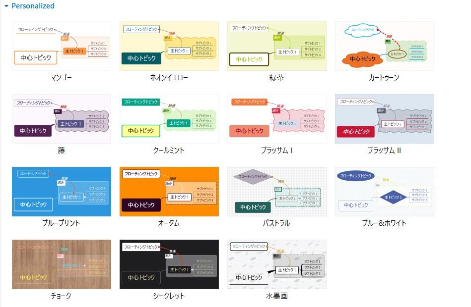 マインドマップのデザイン。Personalized