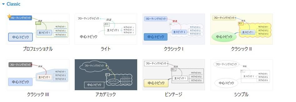 マインドマップのデザイン。Classic